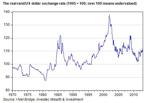 rand canadian dollar exchange rate graph. Black Bedroom Furniture Sets. Home Design Ideas